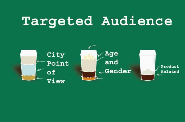Targeted Audience Email Marketing